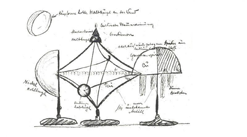Nézőpont és álláspontok, amelyekből, Példák és megfigyelések